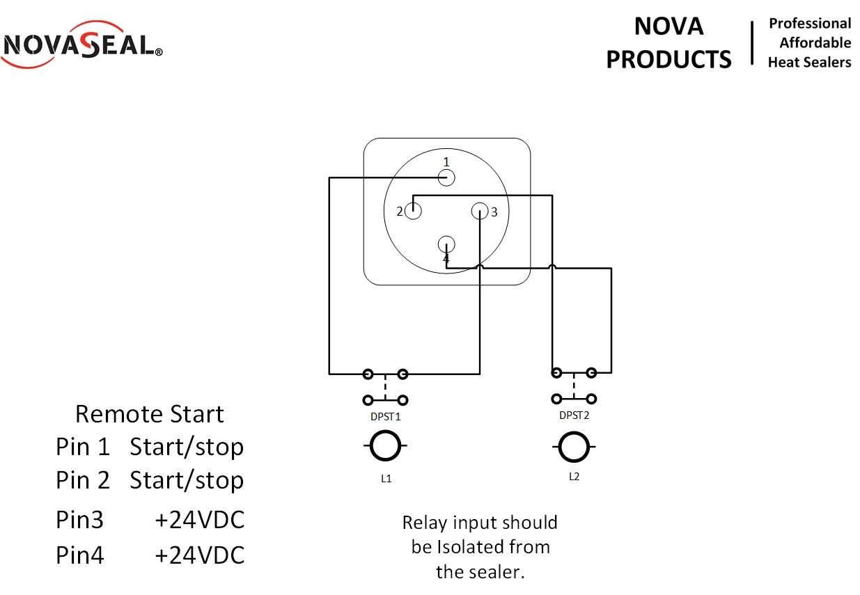 NovaProducts Remote Start Wiring